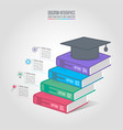 graduation cap and books with timeline vector image