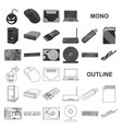 personal computer monochrom icons in set vector image