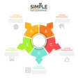 ring-like diagram divided into 5 equal sectors vector image vector image