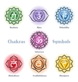 Chakras symbols set vector image