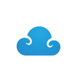 Cloud Logo Template vector image