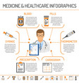 medicine and healthcare infographics vector image vector image