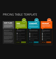 minimalist pricing table template vector image