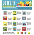 Lottery Infographics Set vector image vector image