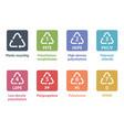 plastic recycling symbol vector image vector image