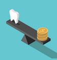 isometric tooth money balance vector image vector image