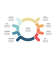 business infographic organization chart with 8 vector image vector image