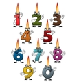 Cartoon numbers characters with birthday candles vector image