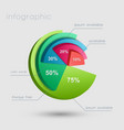 abstract business pie chart infographics vector image