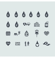 Set of donorship icons vector image