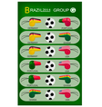 Soccer Tournament of Brazil 2014 Group G vector image vector image