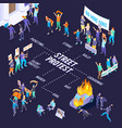 protesting people isometric flowchart vector image vector image