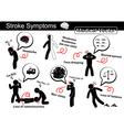 Stroke Symptoms vector image vector image
