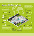 Air travel infographic
