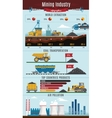Mining Industry Infographics vector image