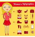 Modern womans infographic set vector image vector image