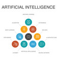 artificial intelligence infographic 10 steps vector image vector image