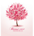 Breast cancer awareness ribbons on a sakura tree vector image vector image
