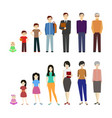 cartoon stages of growth character man and woman vector image vector image
