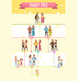 family tree poster vector image vector image