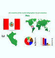peru all countries of the world infographics for vector image