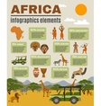 Africa Infographic Set vector image vector image