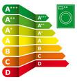 eenergy efficiency rating vector image vector image