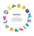 cartoon bacteria characters banner card circle vector image