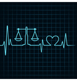 Heartbeat make a weighing machine and heart symbol vector image vector image