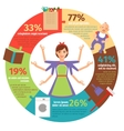 Housewife infographic vector image vector image