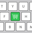 Keyboard with Shopping cart vector image