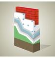 Polystyrene Thermal Insulation Layered Scheme