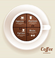 Infographic Template with Coffee Cup Jigsaw vector image vector image