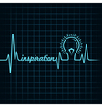 heartbeat make inspiration word and light-bulb vector image vector image