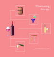 winemaking process on red vector image vector image