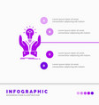idea ideas creative share hands infographics vector image