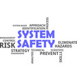 word cloud - system safety vector image vector image