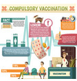 compulsory vaccination orthogonal infographic vector image