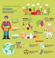 organic farm infographic vector image vector image