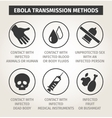 set icons Ebola virus Ways of transmission vector image vector image