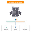 resume employee hiring hr profile business flow vector image