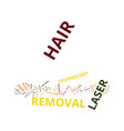 laser hair removal what is it text background vector image vector image