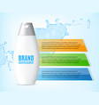 plastic packaging with hair shampoo and water vector image
