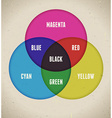 Color table infographics vector image