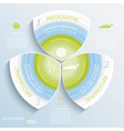 Abstract design eco infographic vector image