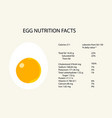 food icon calories chicken eggs half egg with vector image
