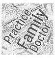 Recognizing and Accepting Family Practice Word vector image vector image