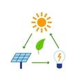 Sun energy concept vector image vector image