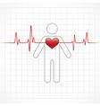 Heartbeat across in man vector image