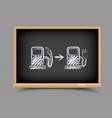 blackboard evolution future gas station vector image vector image